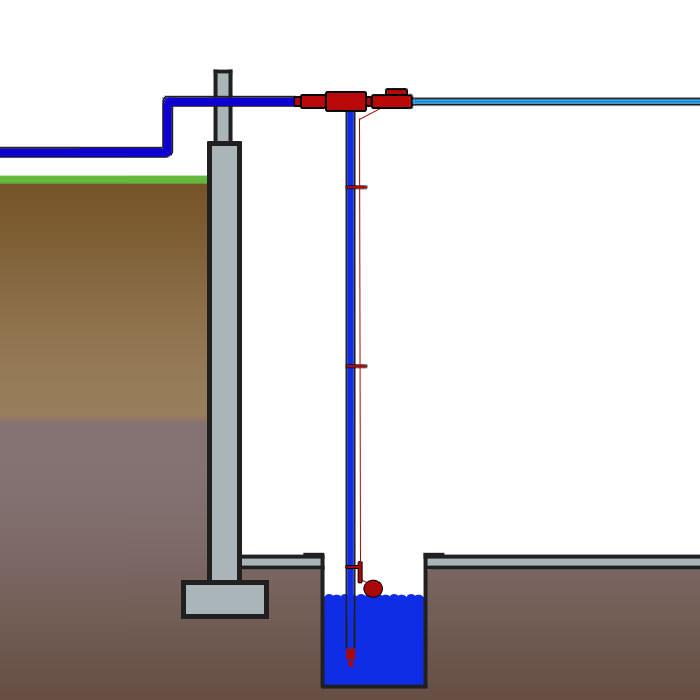 diagram of a basement sump pump system